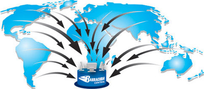 Barracuda Central Collects Data From All Over The World